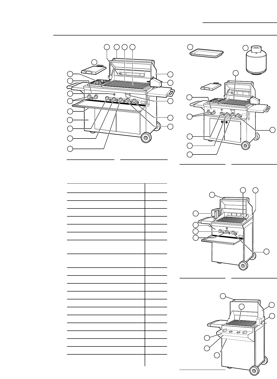 Page 8 of GE Monogram Gas Grill Gas Grill User Guide