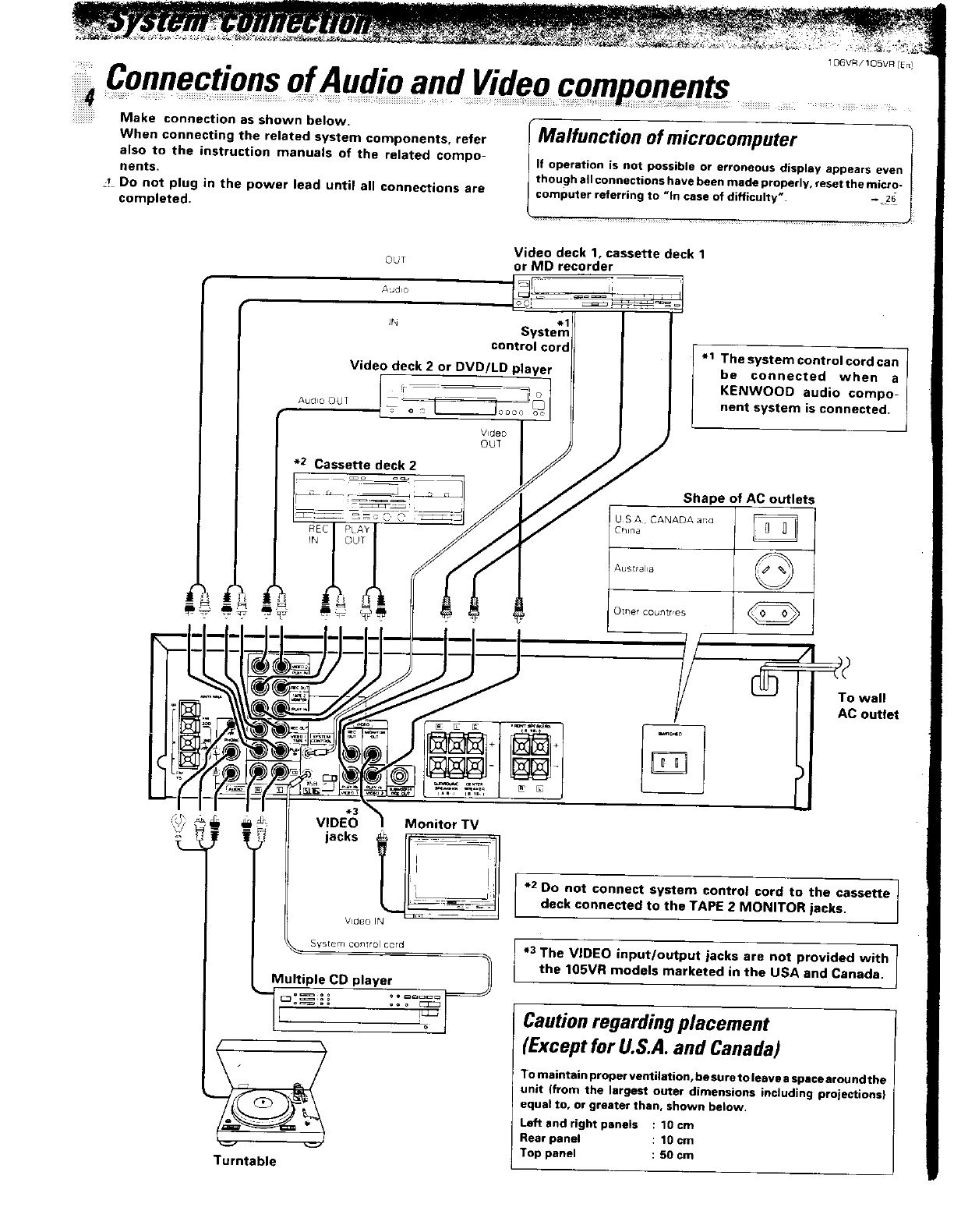 Page 4 of Kenwood Stereo Receiver 106VR User Guide