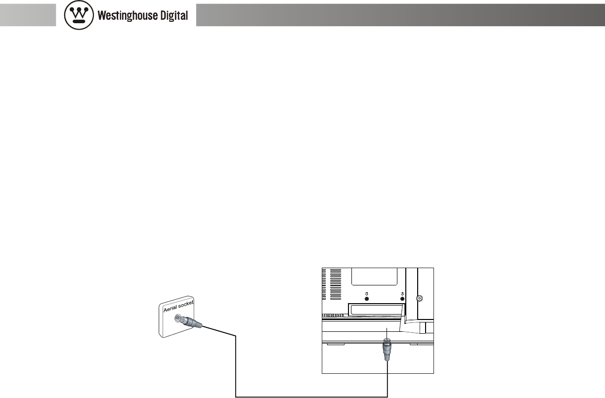 Page 8 of Westinghouse Flat Panel Television LCD-TV User