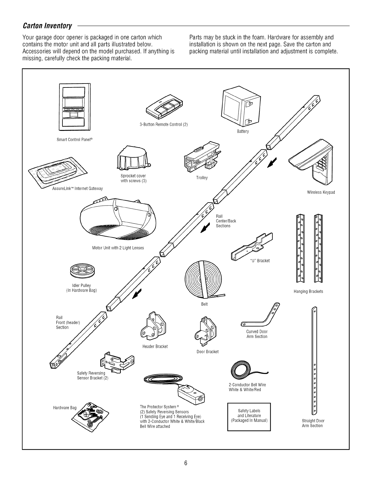 Page 6 of Craftsman Garage Door Opener 139.3043 User Guide