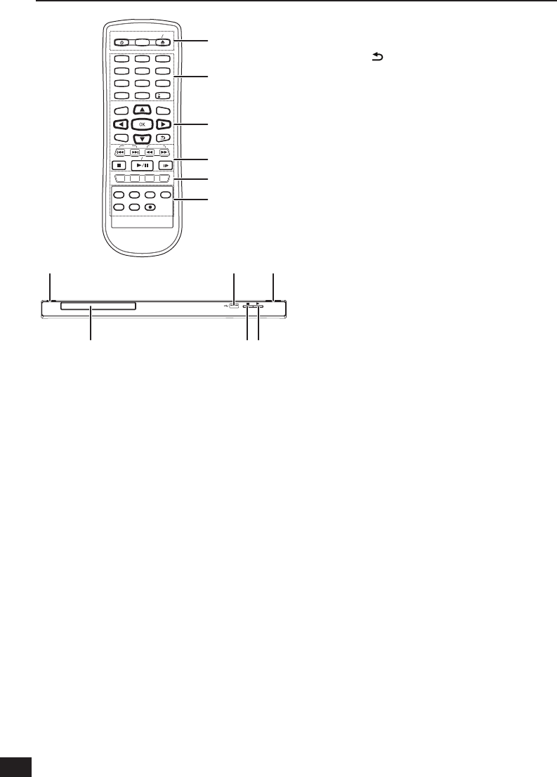 Page 8 of Panasonic DVD Player DVD-S68 User Guide