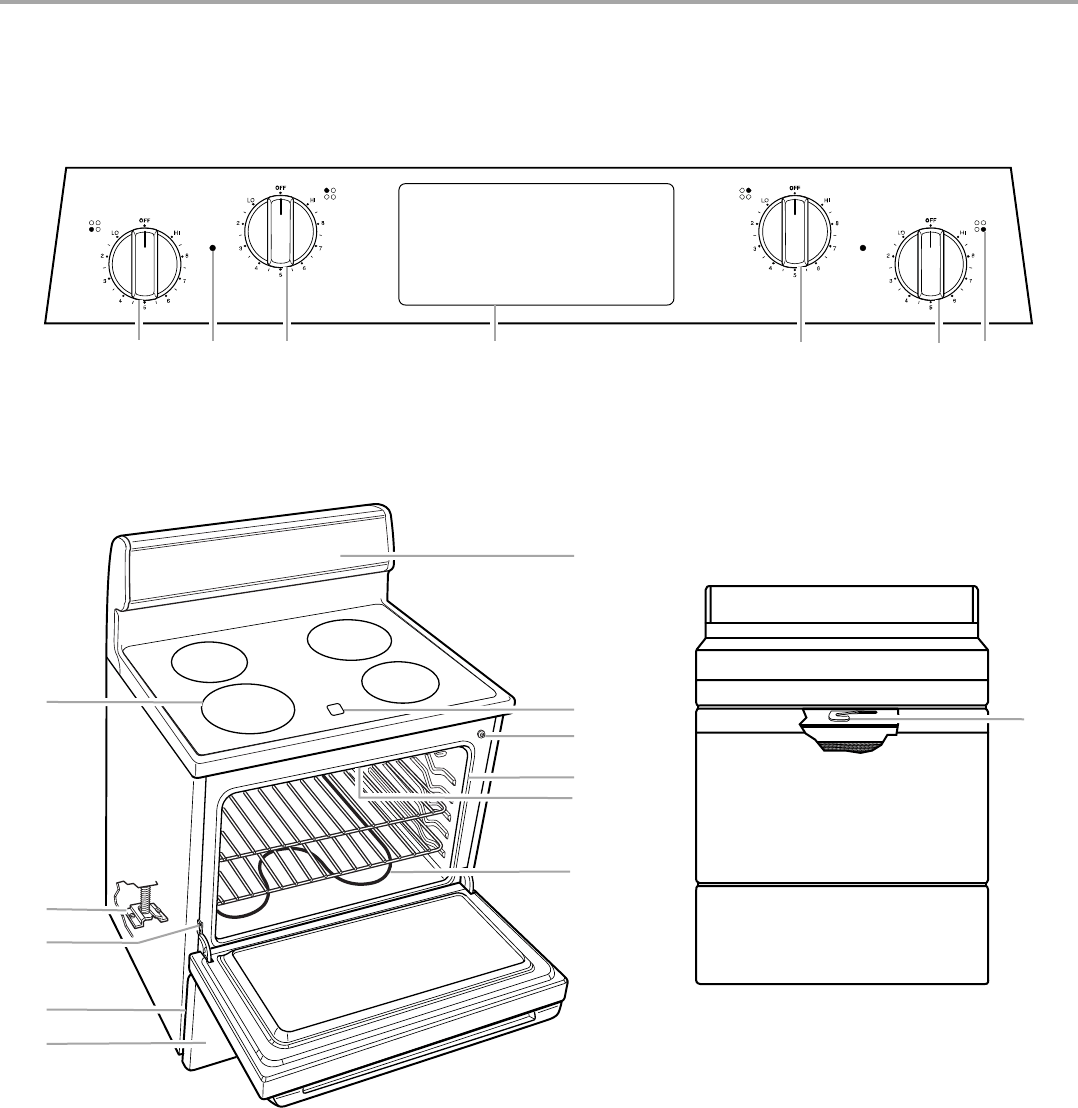 Page 6 of Whirlpool Range RF196LXK User Guide