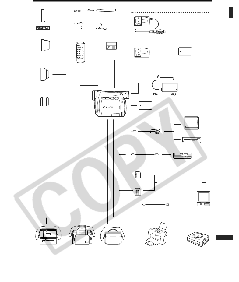 Page 141 of Canon Camcorder ZR200 User Guide