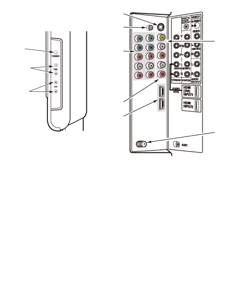 Page 6 of Sanyo Flat Panel Television DP32647 User Guide