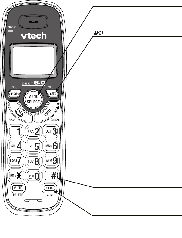 Page 9 of VTech Telephone CS6114-2 User Guide