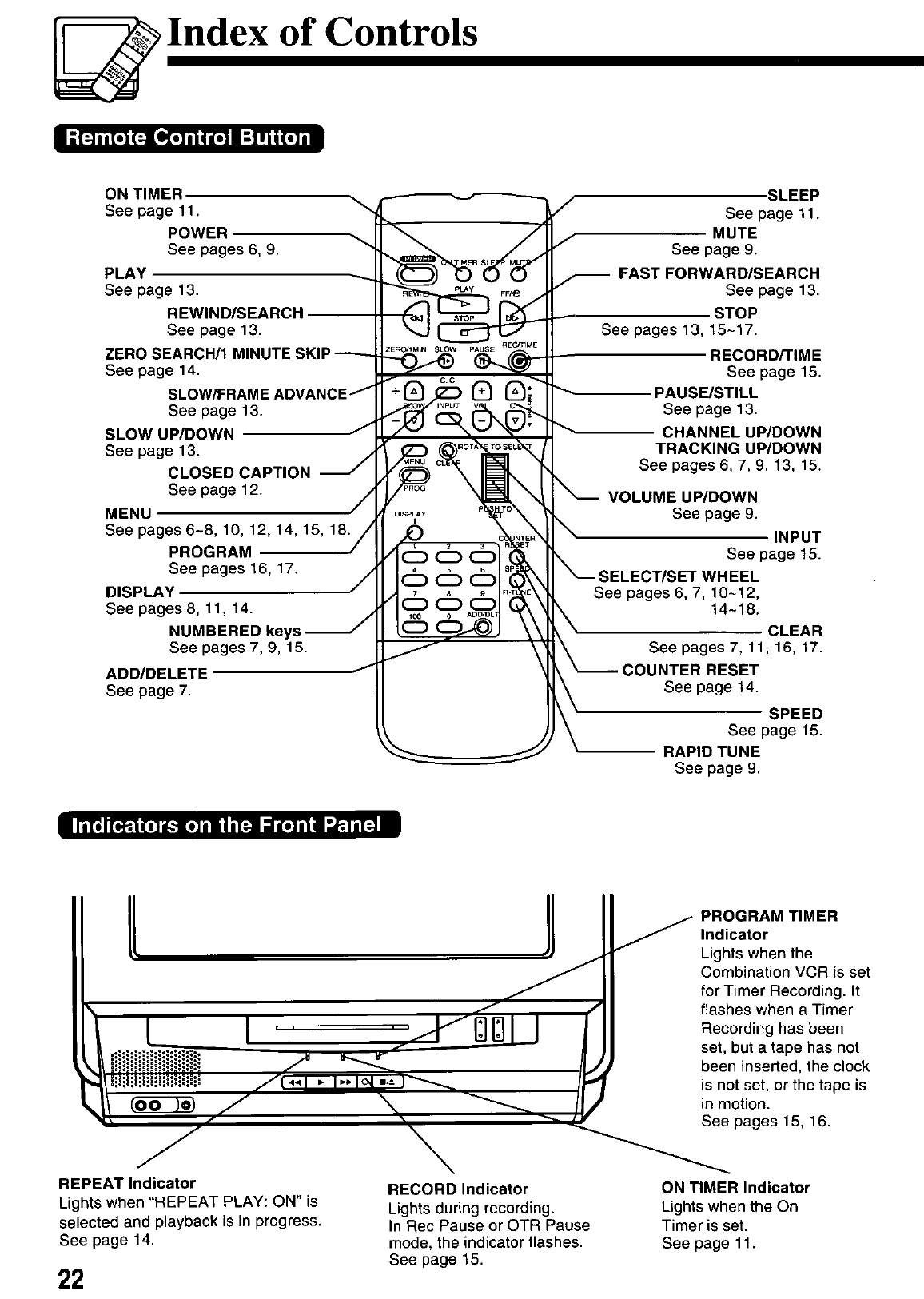 Page 22 of Panasonic TV VCR Combo PV-M2036 User Guide