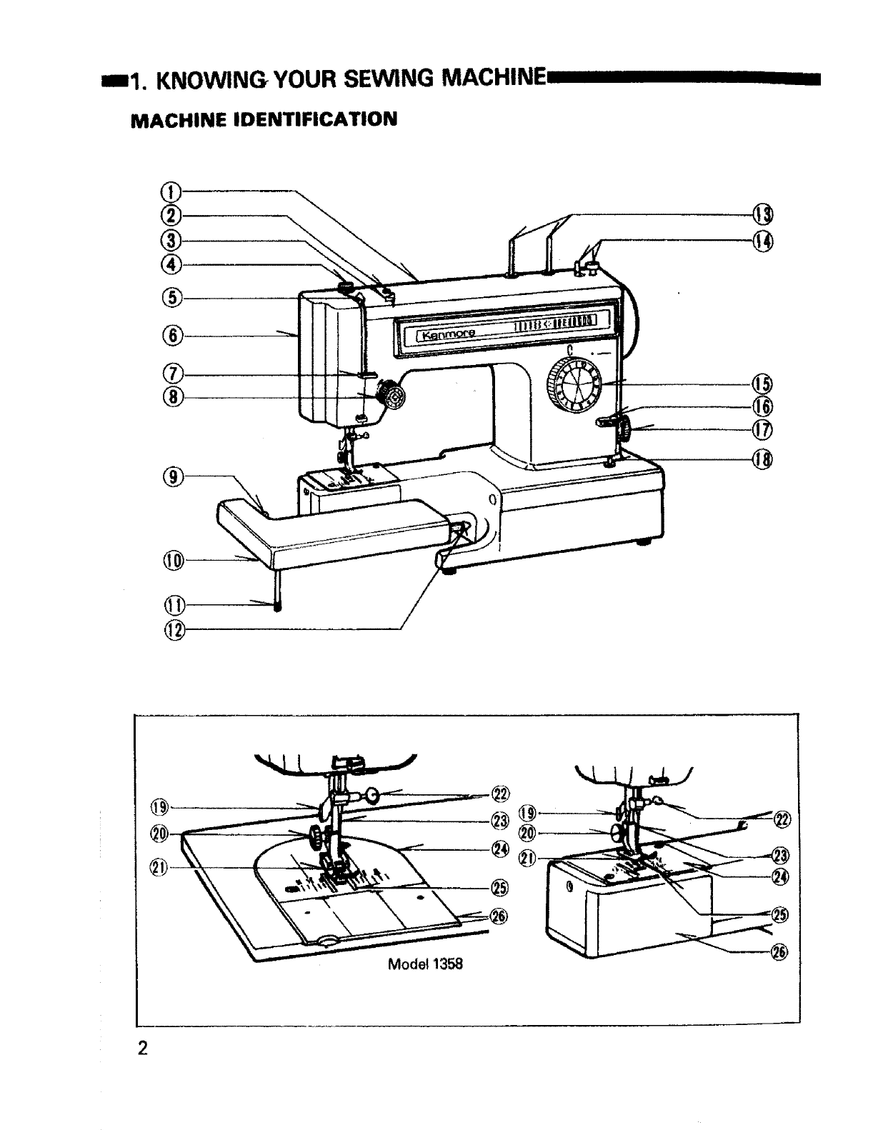 Page 3 of Sears Sewing Machine 1595 User Guide