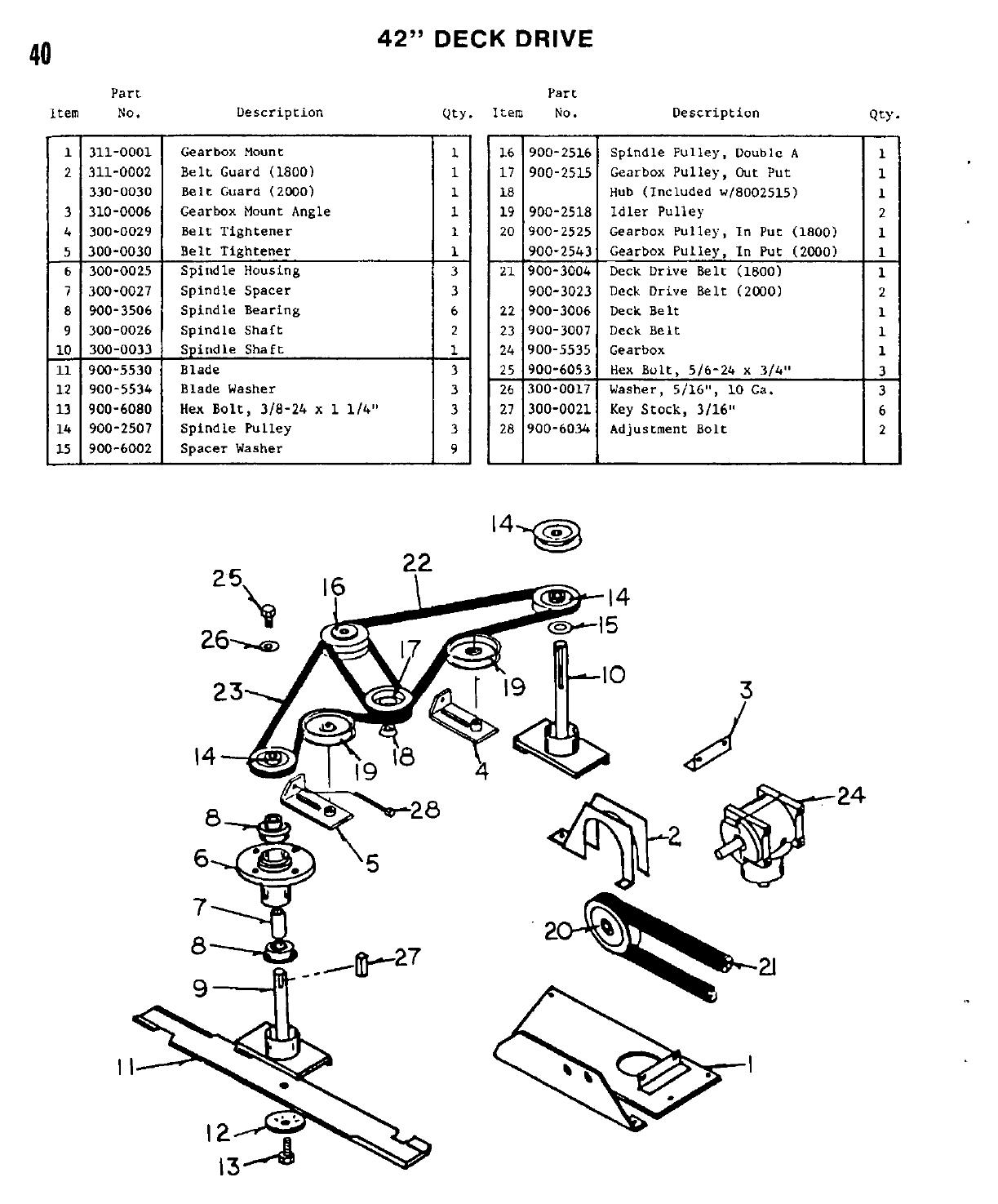 Page 42 of White Outdoor Lawn Mower FR-1800 User Guide