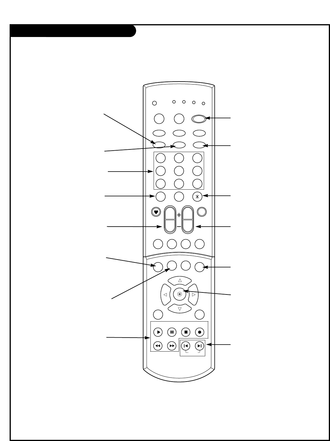 Page 17 of Zenith Projection Television R56W36 User Guide