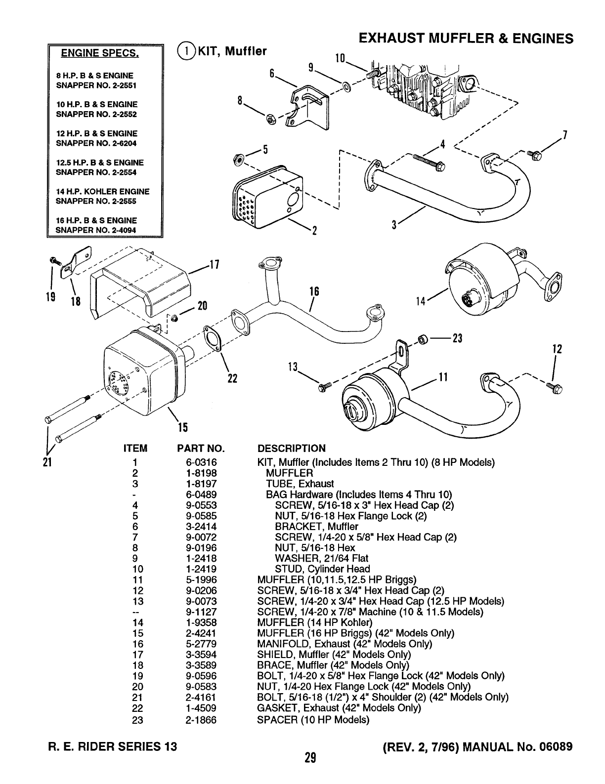 Page 29 of Snapper Lawn Mower 13 User Guide