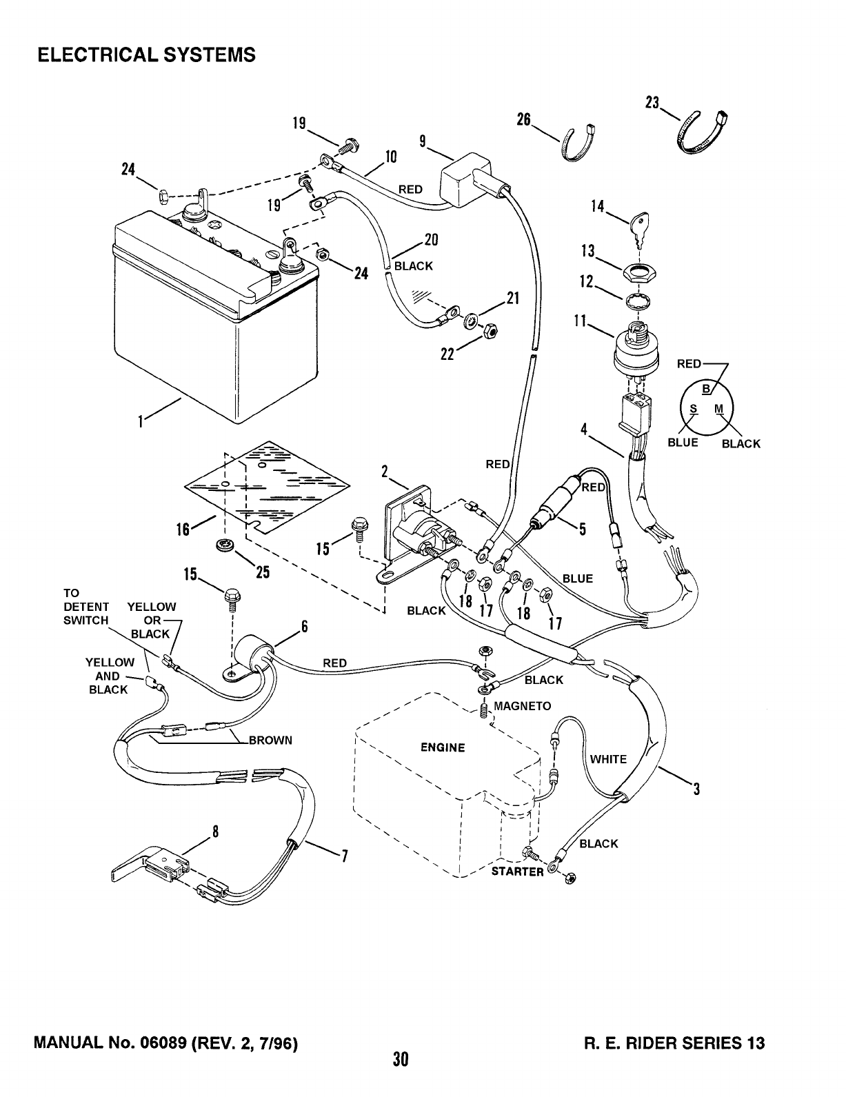 Page 30 of Snapper Lawn Mower 13 User Guide