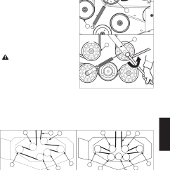 Mtd 7 Pin Ignition Switch Wiring Diagram Rule Bilge Pump Float Lawn Mower Free Engine Image For User