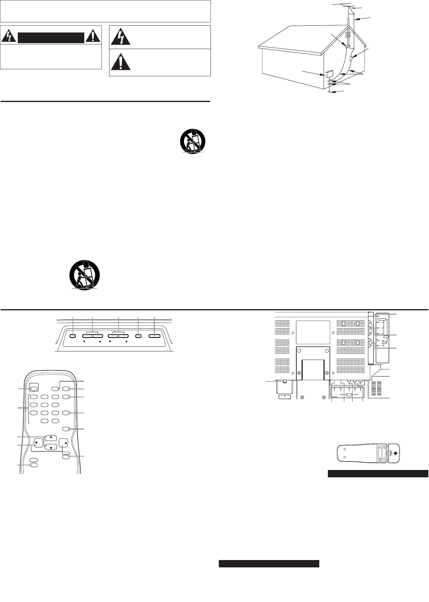 Page 2 of Emerson Flat Panel Television EWL1503 User Guide