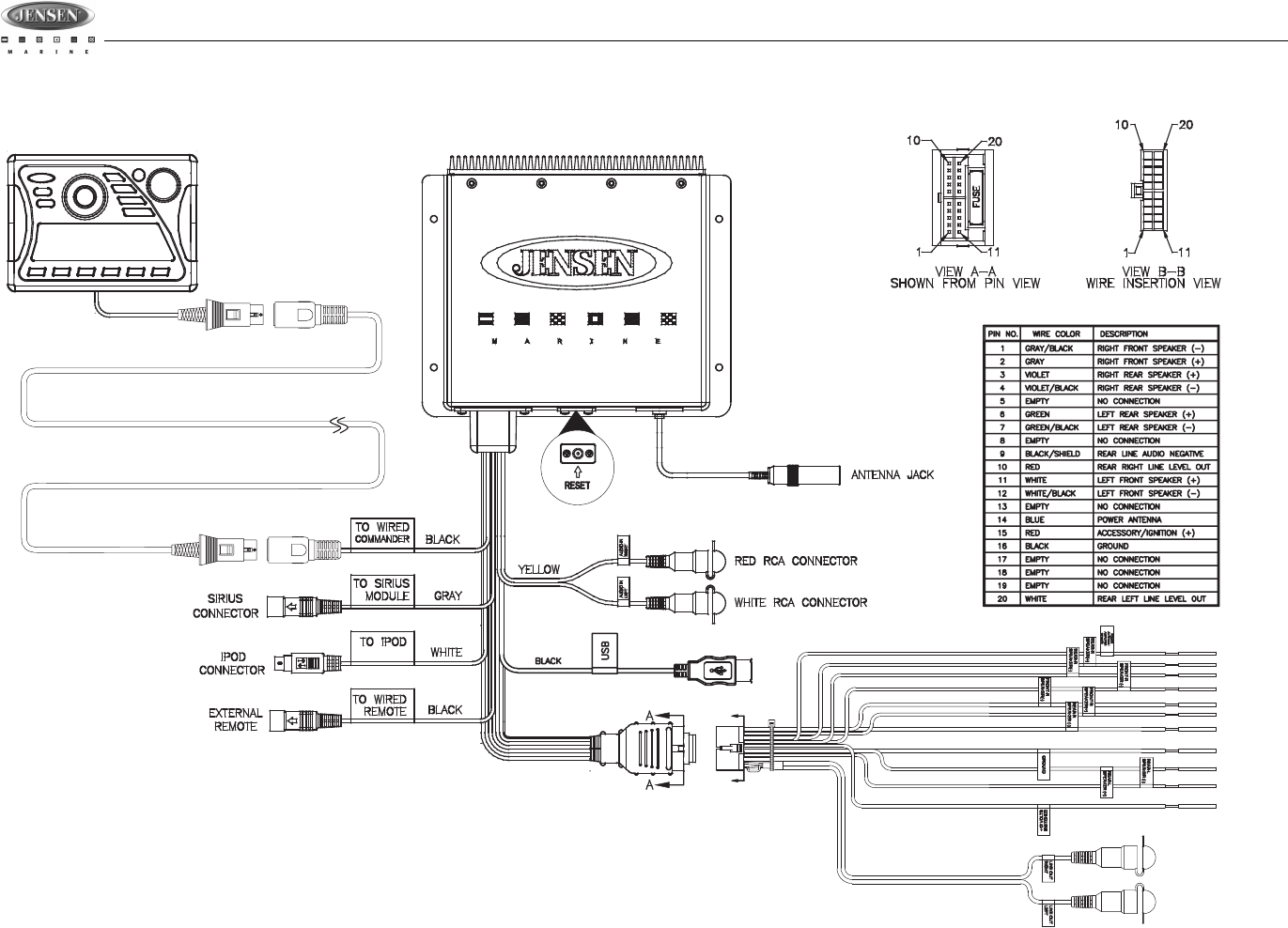 Page 6 of Jensen Marine Radio MSR2107 User Guide