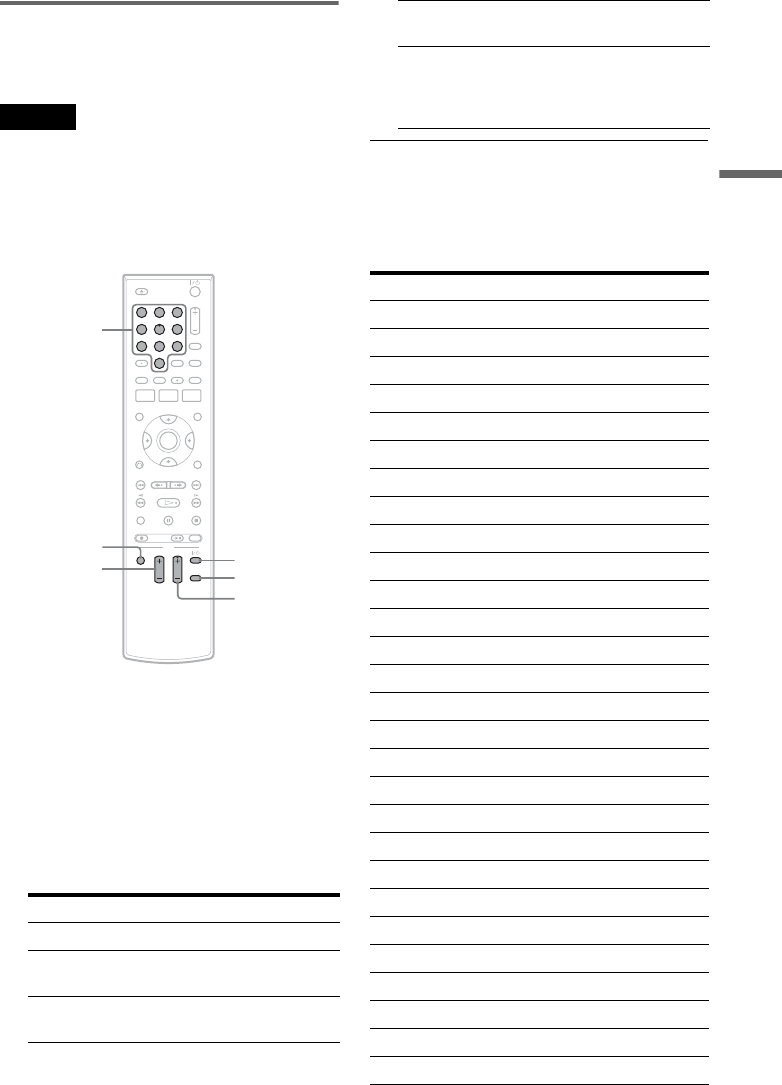 Page 27 of Sony DVD Recorder RDR-GXD455 User Guide