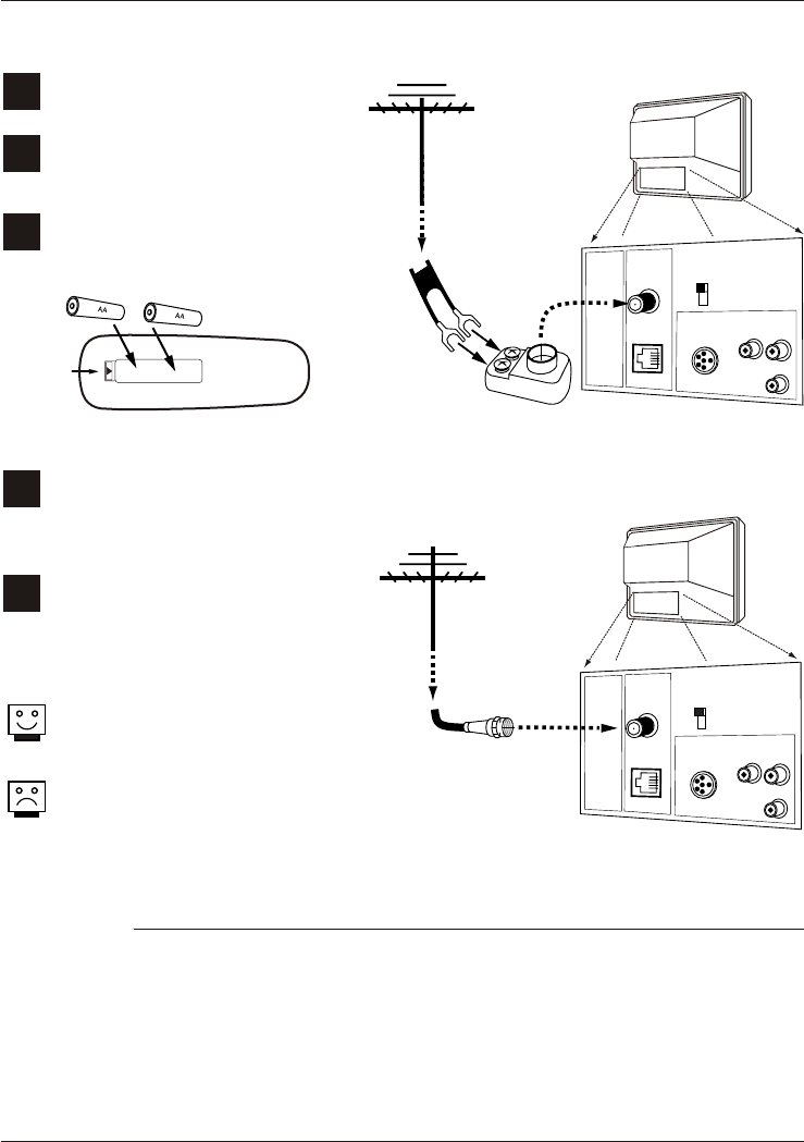 Page 6 of Zenith CRT Television H20H52DT User Guide
