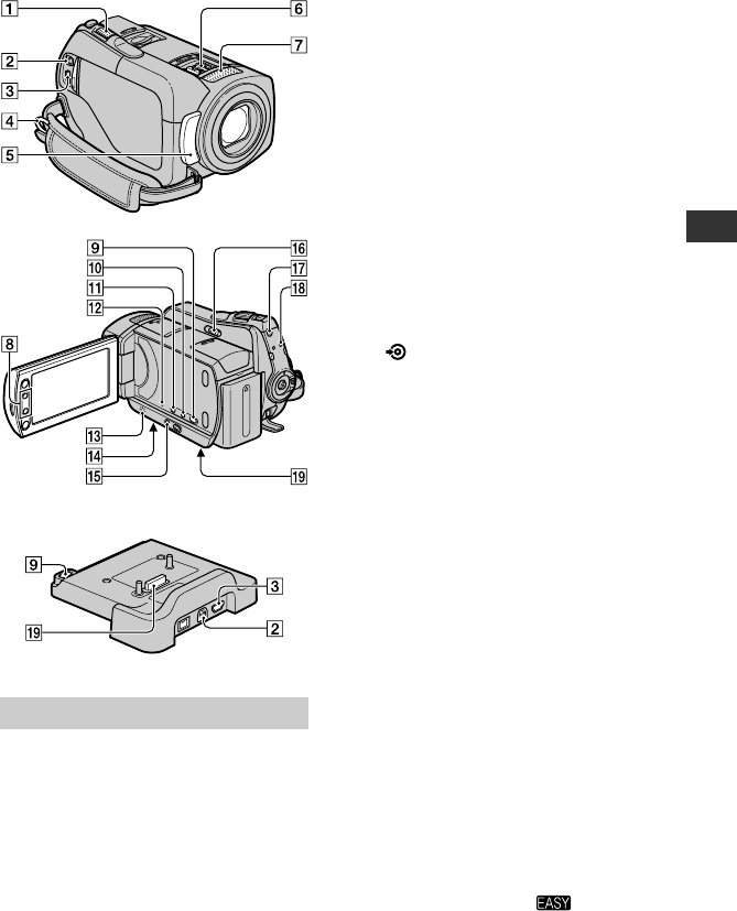 Page 17 of Sony Camcorder DCR-SR36E User Guide