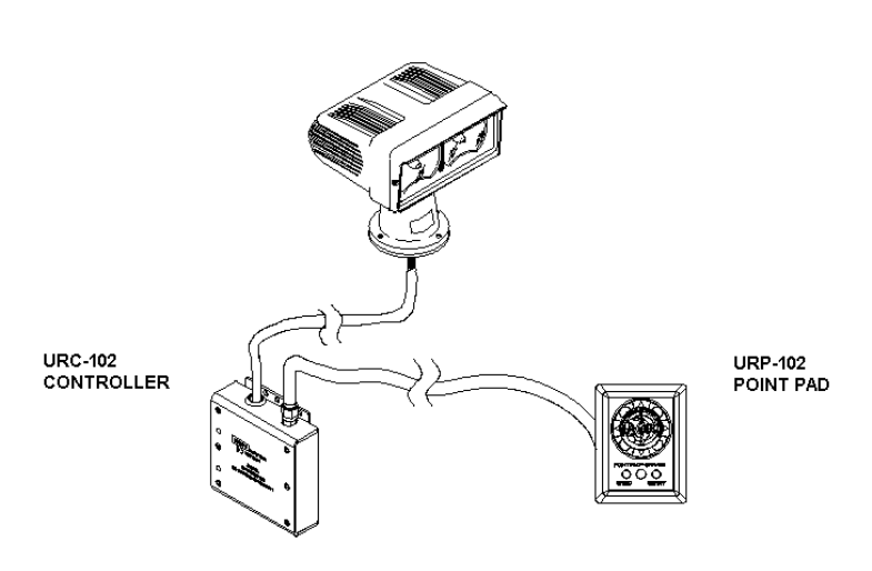Page 3 of ACR Electronics Security Camera 1930.3 User