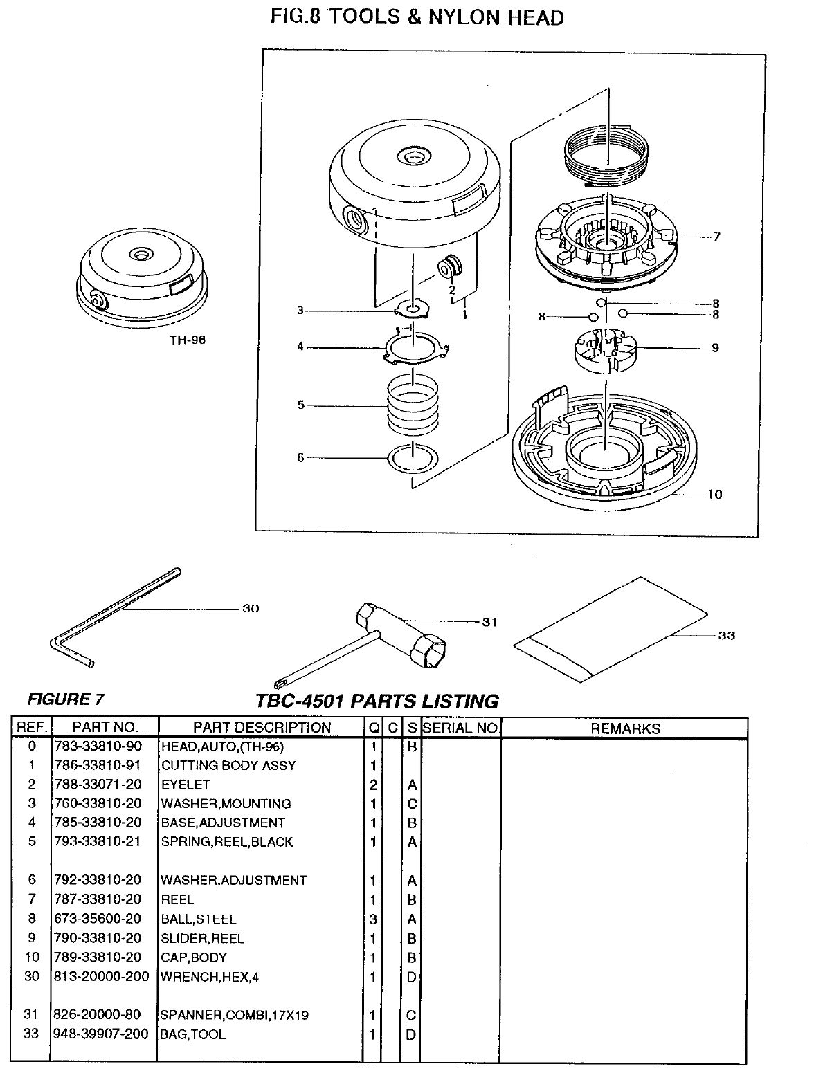 Page 15 of Tanaka Brush Cutter TBC-4501 User Guide