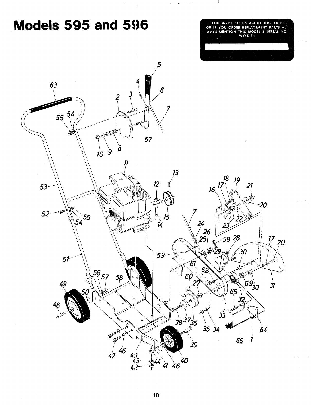Page 10 of MTD Edger 244-595-000 User Guide