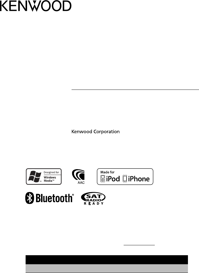 Kenwood Car Stereo System KDC-BT648U User Guide