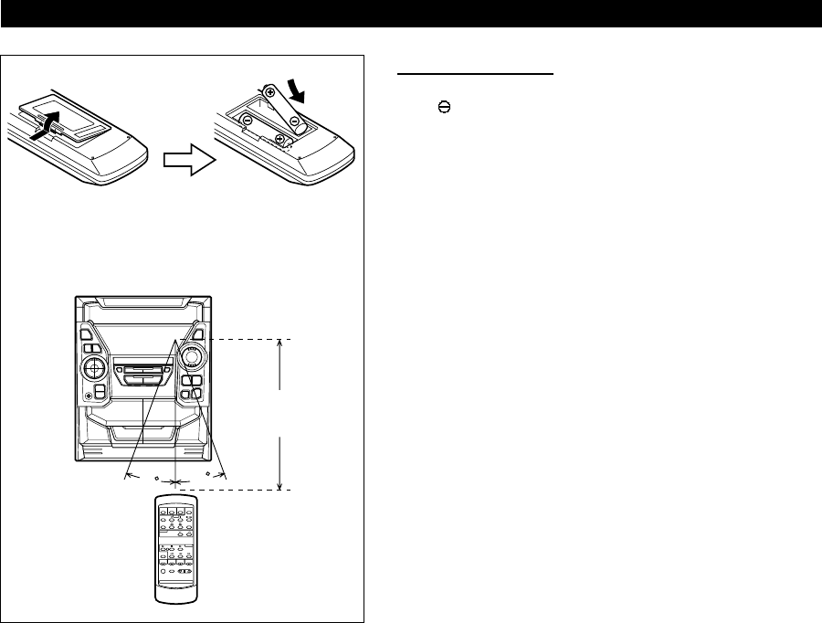 Page 6 of Sharp Stereo System CD-BA150 User Guide