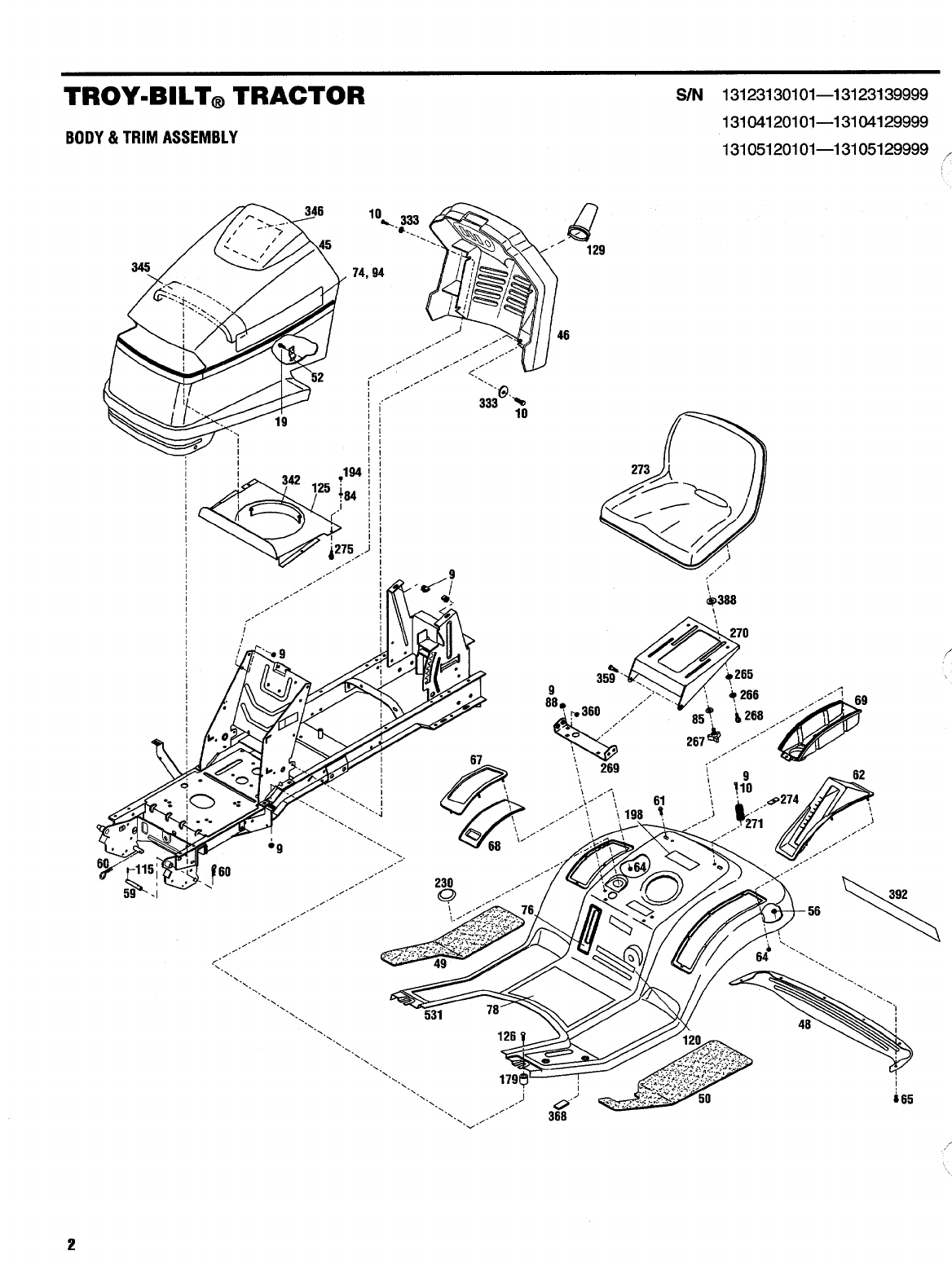 Page 2 of Troy-Bilt Lawn Mower 13105 User Guide
