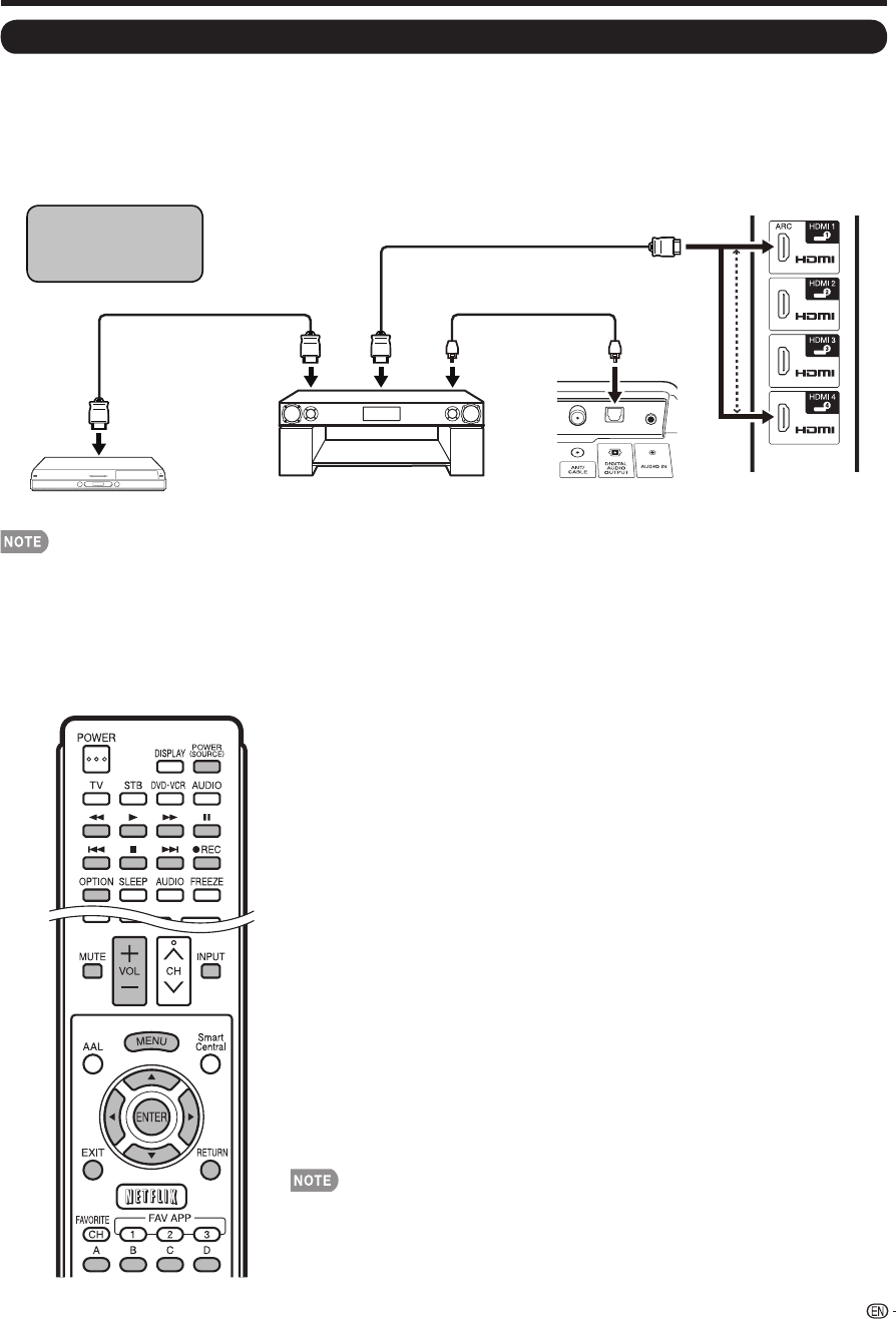 Page 51 of Sharp Flat Panel Television 60LE640U User Guide