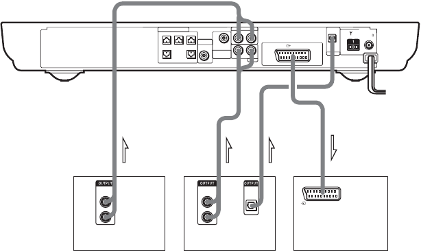 Page 22 of Sony Home Theater System DAV-SR4W User Guide