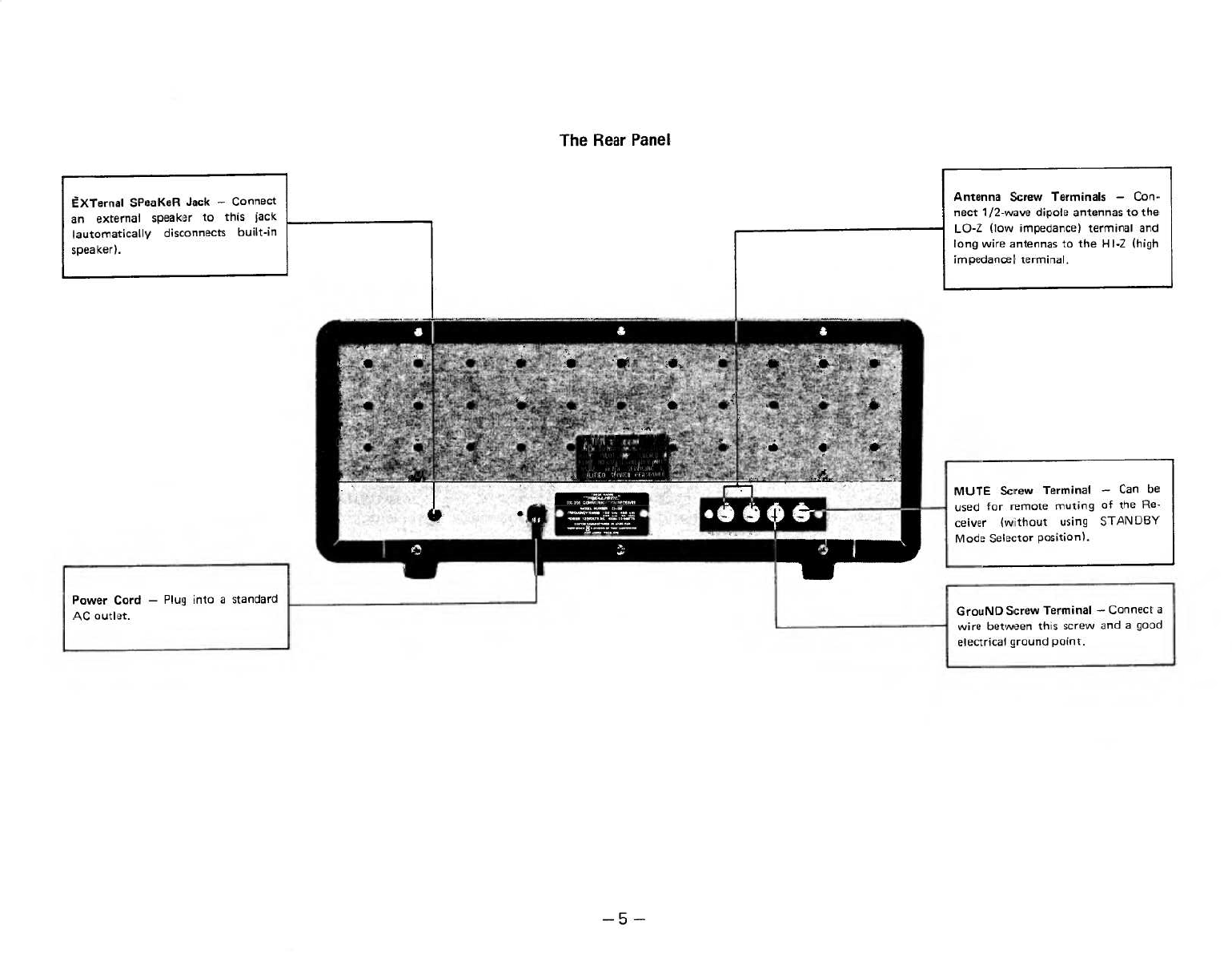 Page 5 of Realistic Stereo Receiver DX-200 User Guide