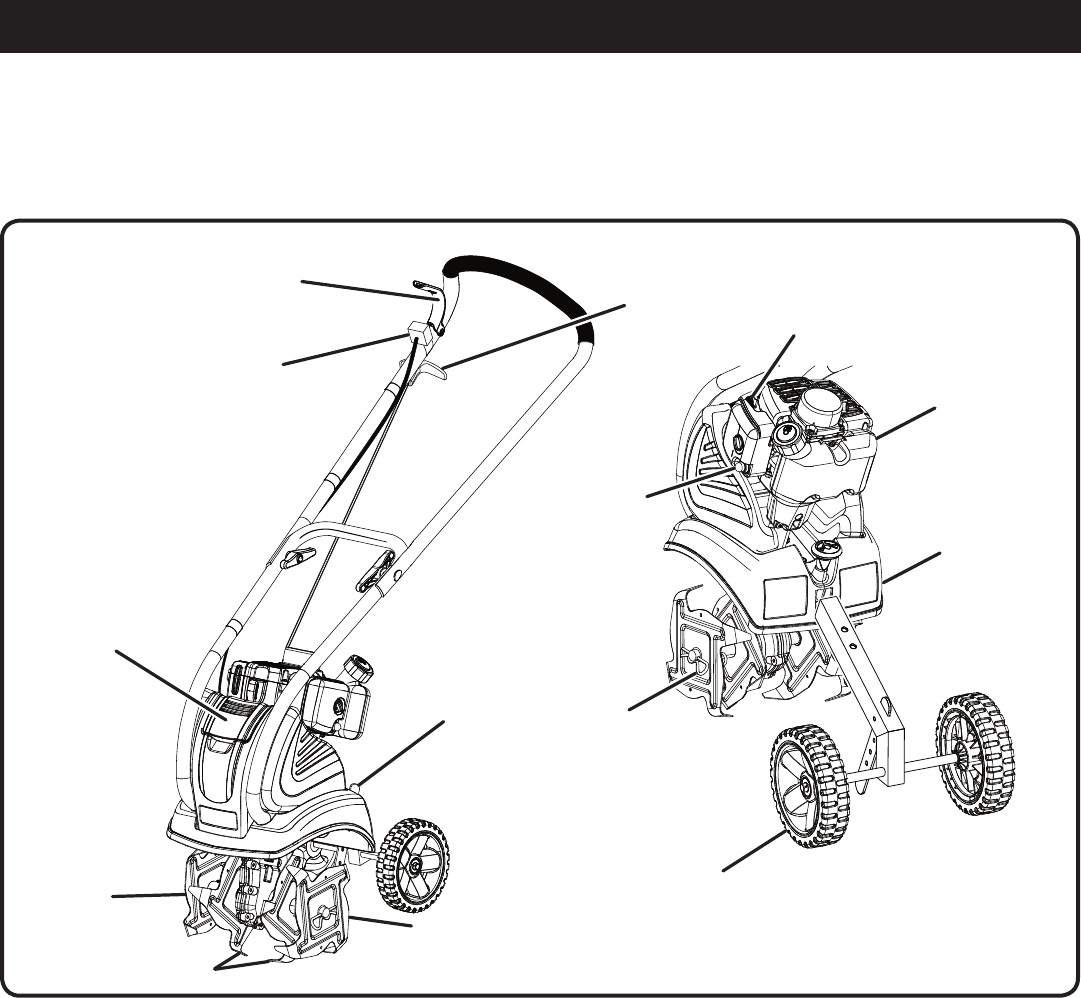 Page 7 of Ryobi Cultivator RY60512 User Guide