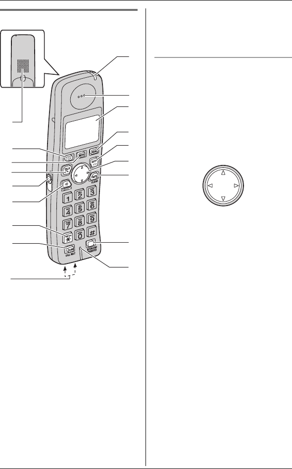 Page 13 of Panasonic Cordless Telephone KX-TG1032 User