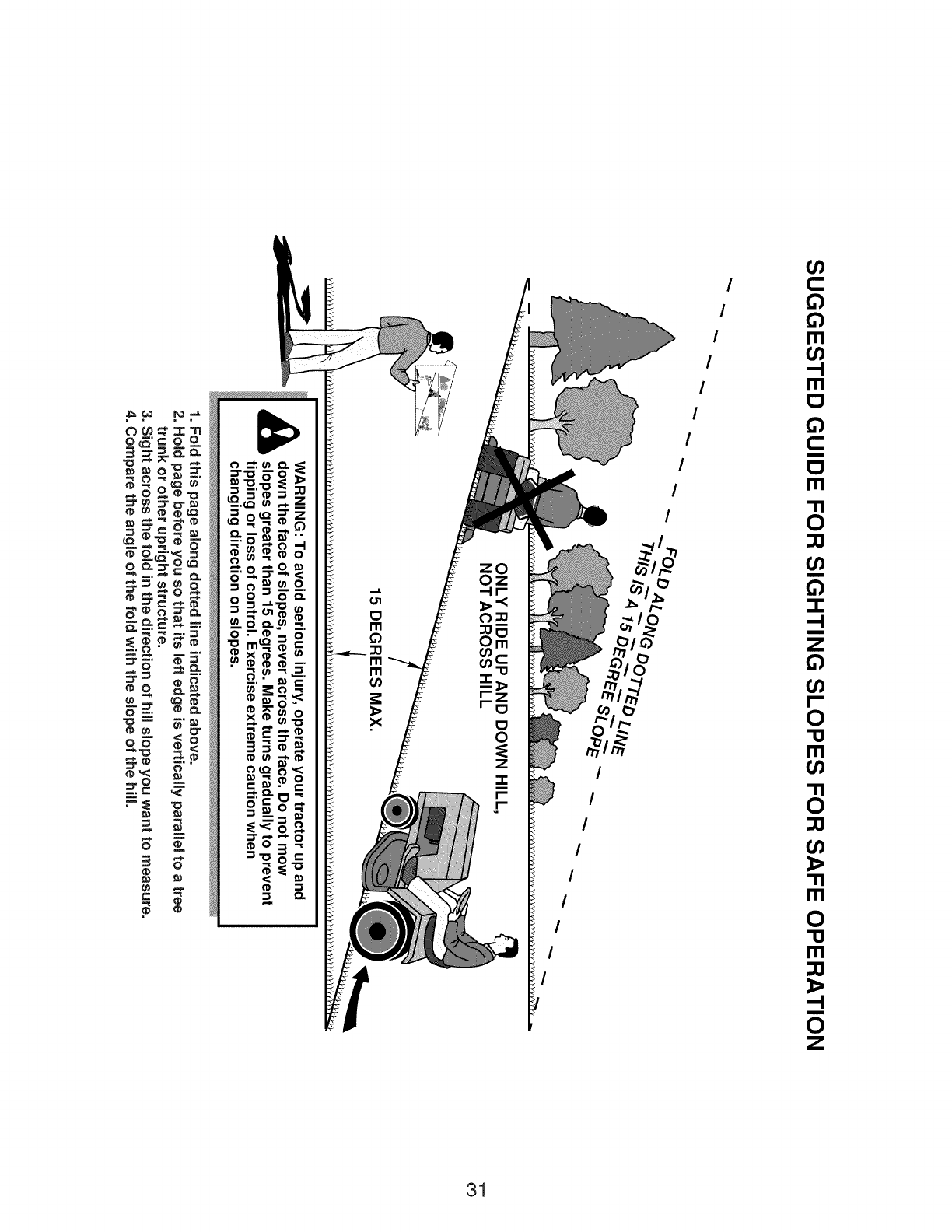 Page 31 of Craftsman Lawn Mower YT 3000 User Guide