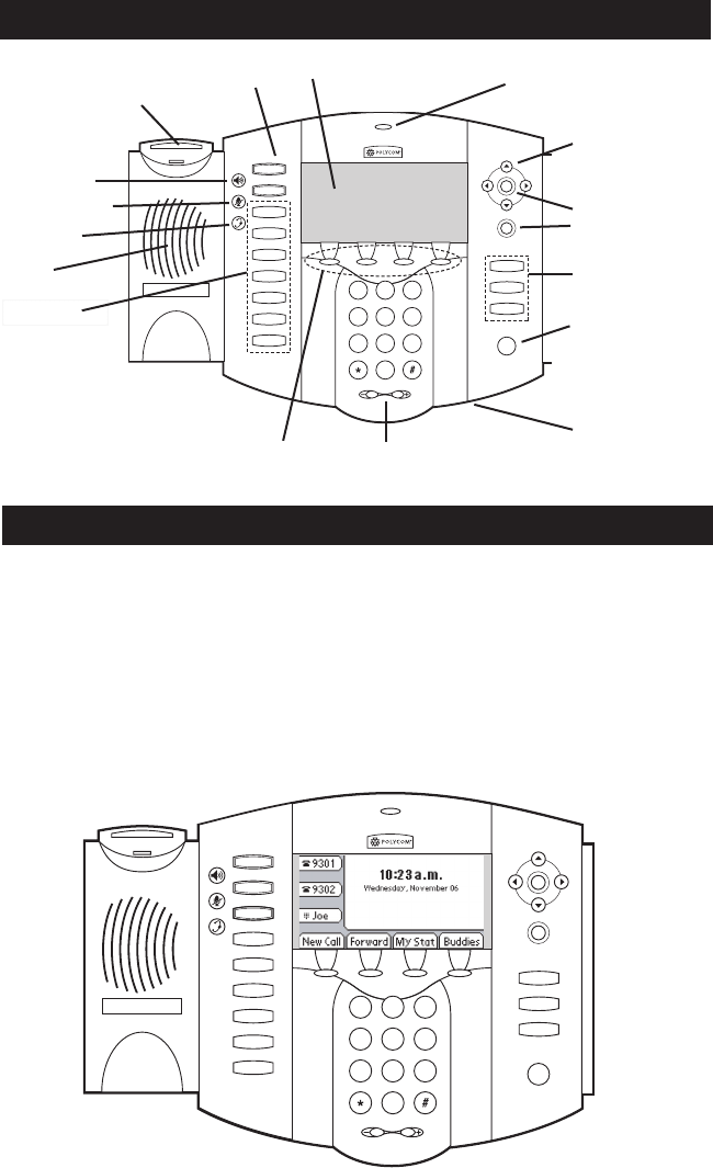 Page 4 of Polycom Telephone Telephone User Guide
