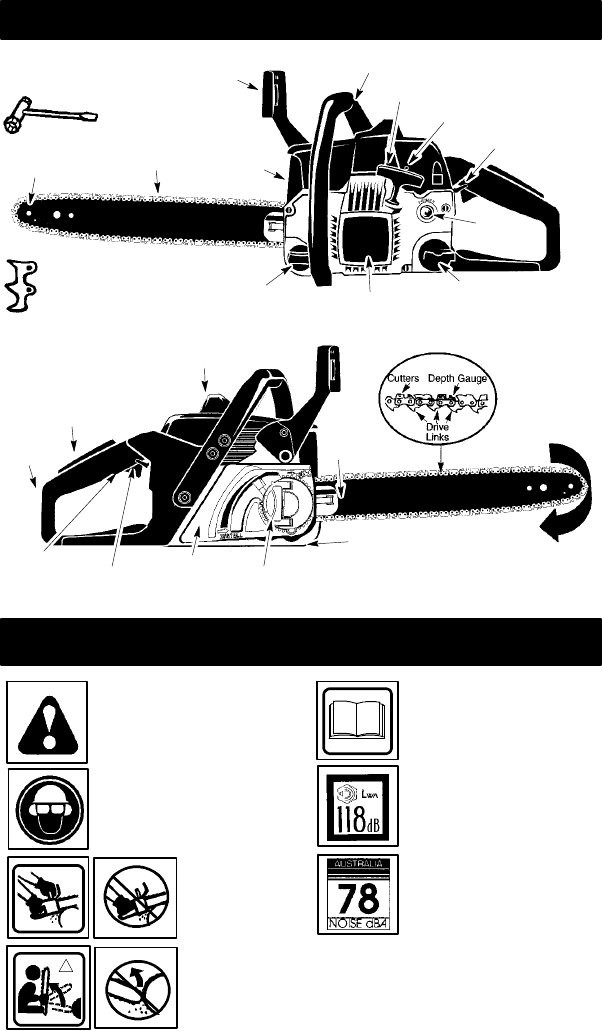 Page 2 of McCulloch Chainsaw M3816 User Guide