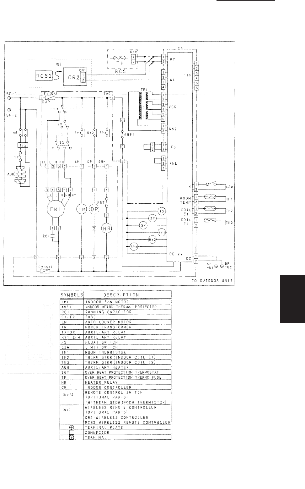 Page 125 of Sanyo Air Conditioner CH4272R User Guide