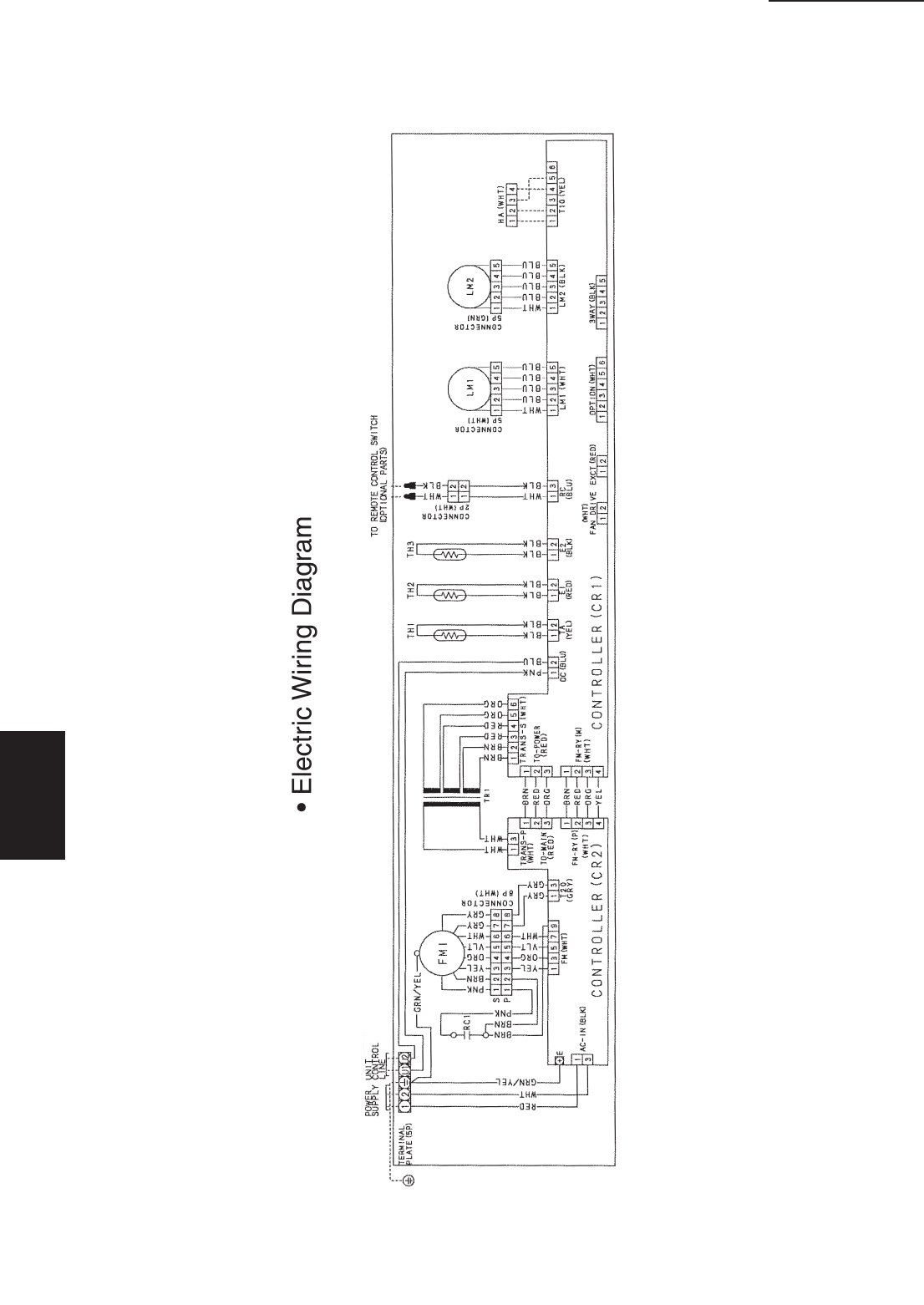 Page 128 of Sanyo Air Conditioner KH3672R / CH3672R User