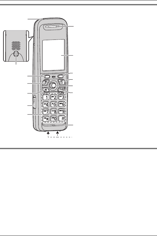 Page 4 of Panasonic Telephone KX-TG6421 User Guide