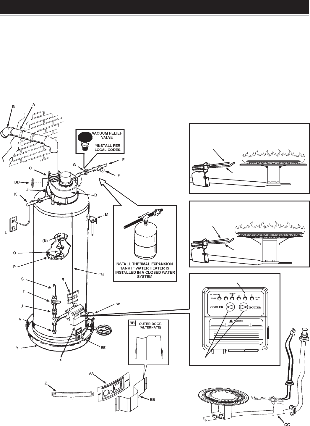 Page 7 of Maytag Water Heater HVN41250VCGA User Guide