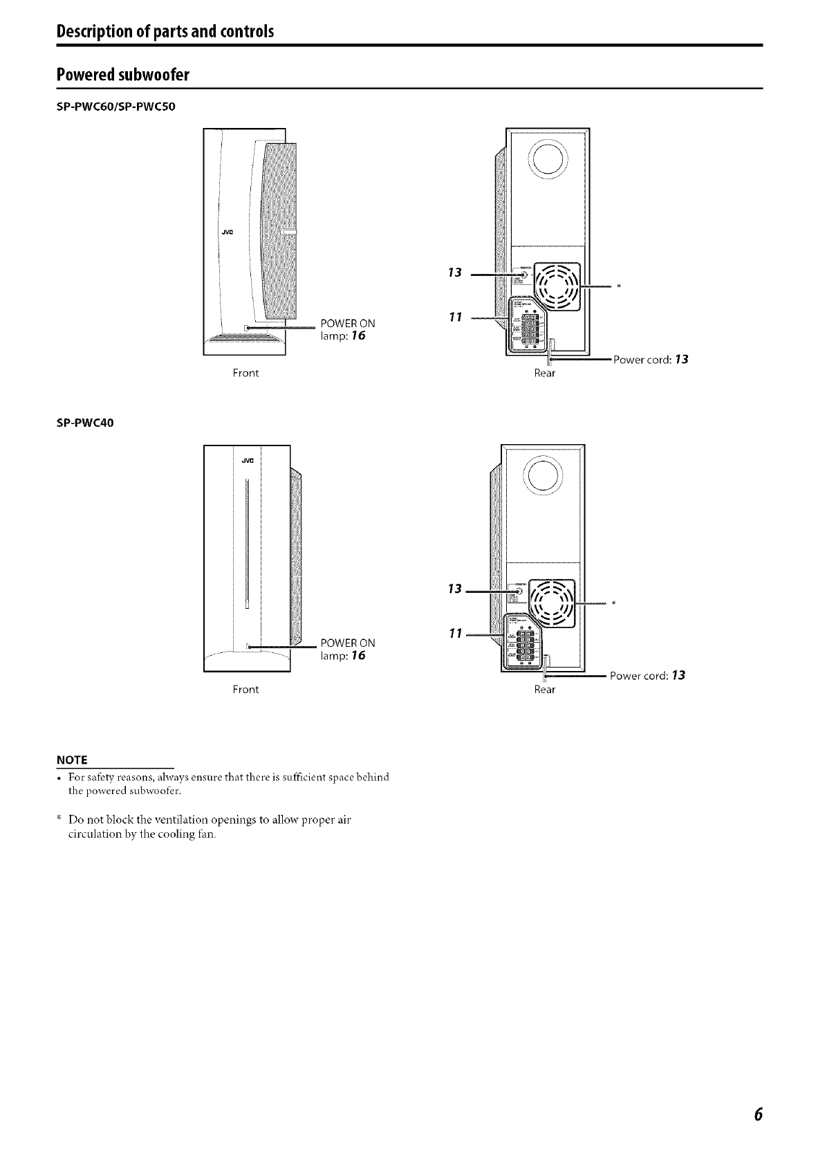 Page 9 of JVC Home Theater System SP-THC60F User Guide