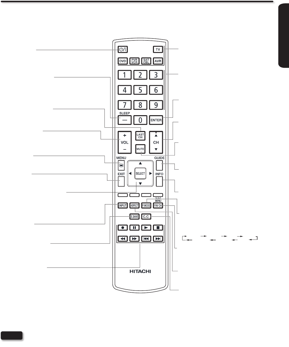Page 11 of Hitachi Flat Panel Television LE42S704 User