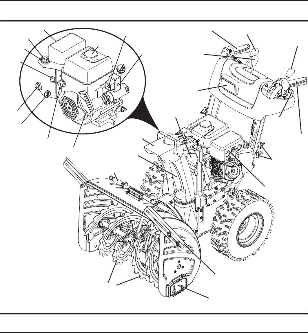 Page 9 of Husqvarna Snow Blower ST 327P User Guide
