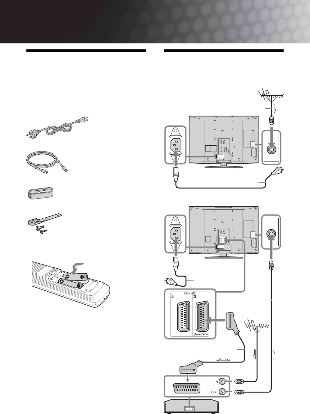 Page 4 of Sony Flat Panel Television KDL-40S2010 User