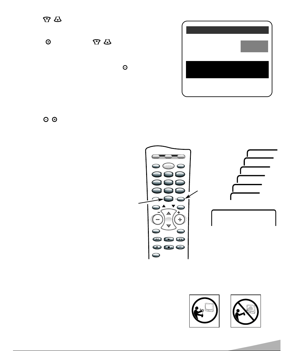Page 15 of Sanyo CRT Television DS25500 User Guide