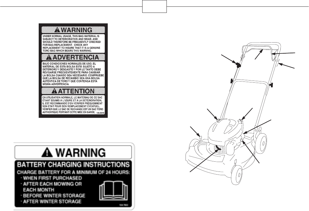 Page 4 of Lawn-Boy Lawn Mower 10356, 10357, 10358 User