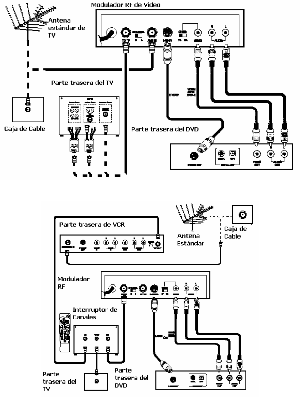 Page 2 of Radio Shack TV Converter Box 15-1214 User Guide