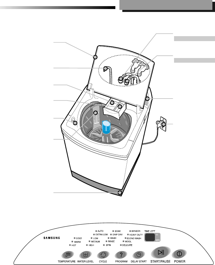 Page 3 of Samsung Washer SW80ASP User Guide
