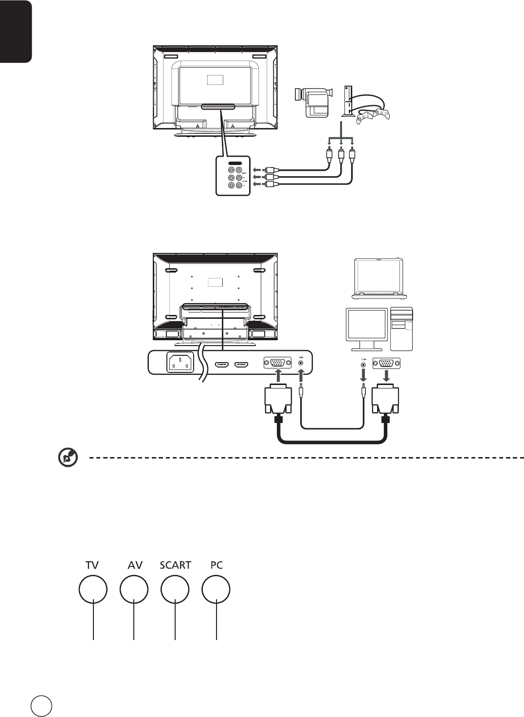 Page 8 of Acer Flat Panel Television AT3221, AT3222 User