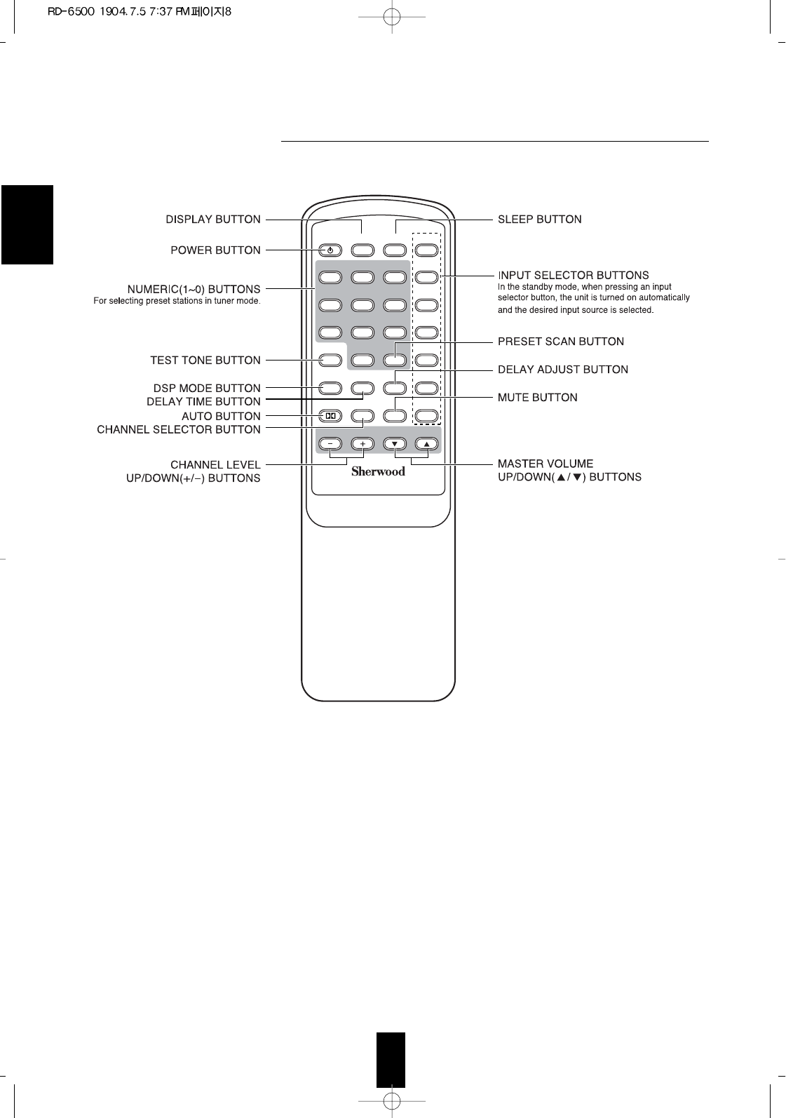 Page 8 of Sherwood Stereo System RD-6500 User Guide