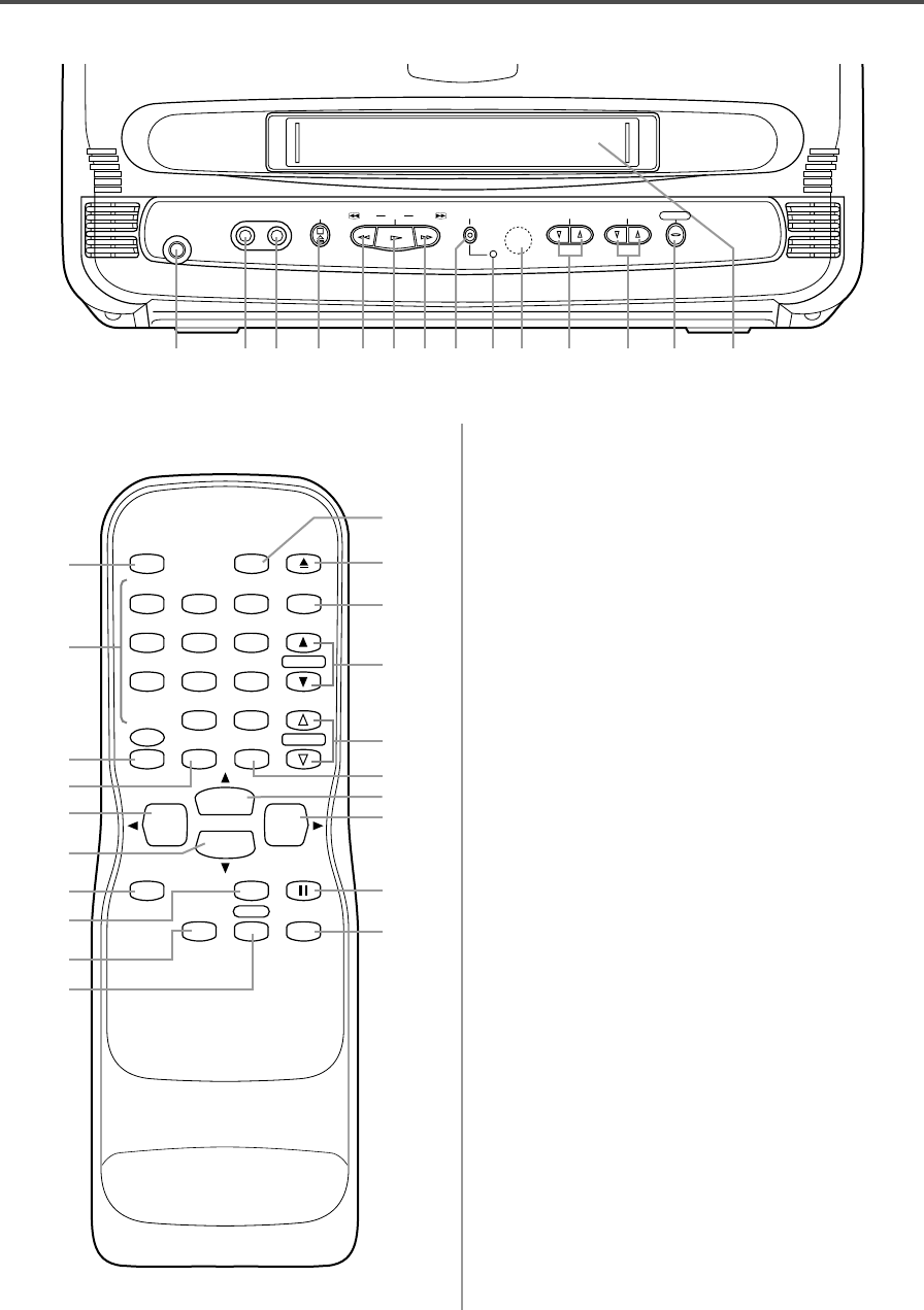 Page 8 of Emerson TV VCR Combo EC313D User Guide